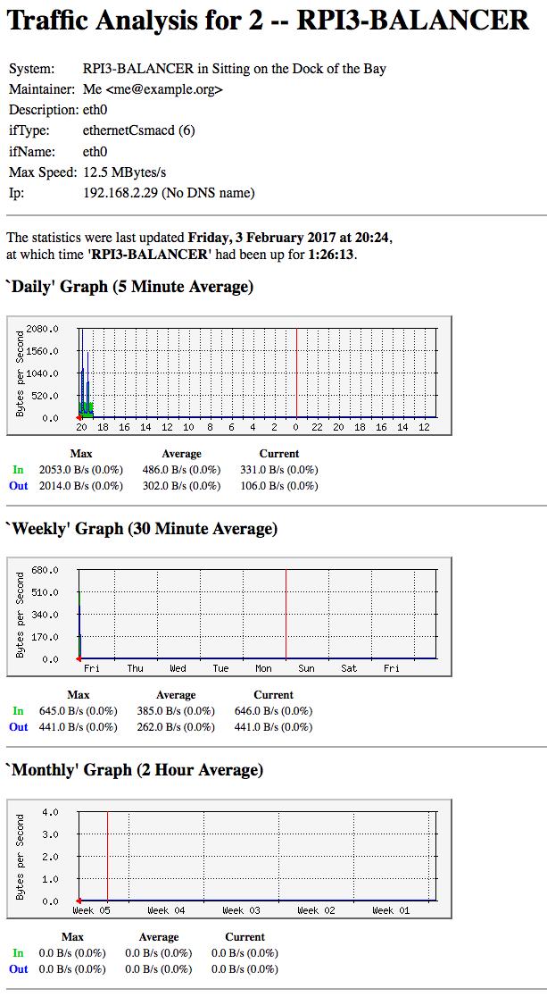 Captura de pantalla 2017-02-03 a las 20.25.46