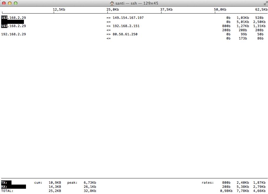 iftop para Raspberry Pi